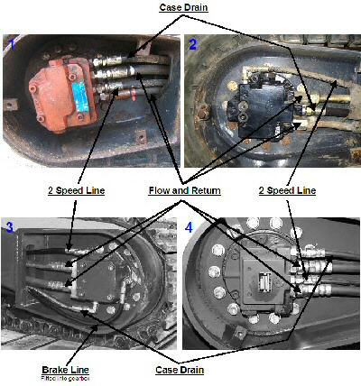 Photos showing different hydraulic connections